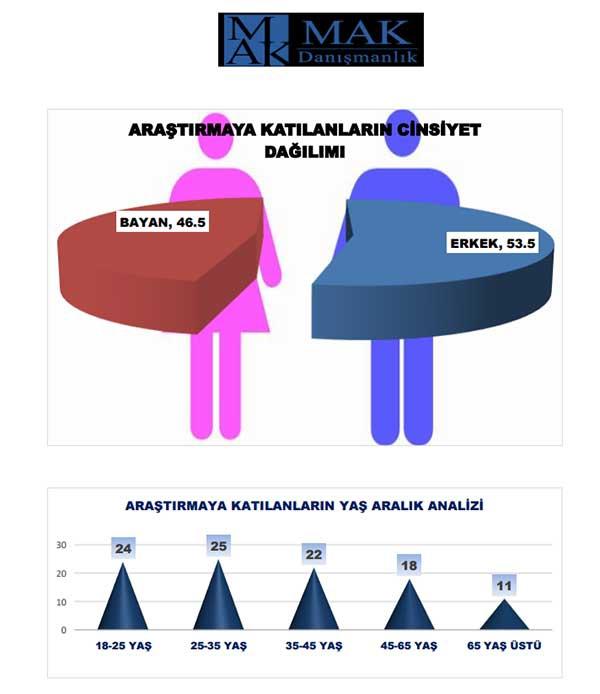 Türkiye'de toplumun dine ve dini değerlere bakışı 1