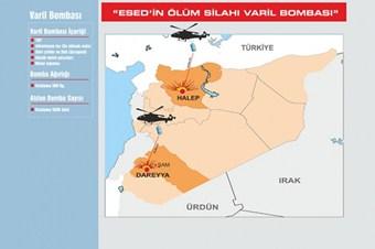Rejimin ölüm silahı varil bombaları