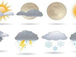 Havalar nasıl olacak