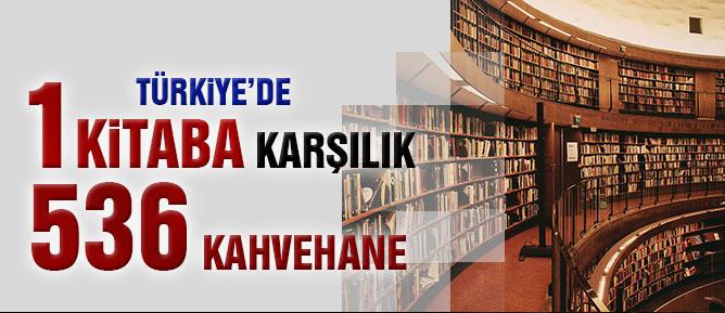 1 kütüphaneye karşılık 536 kahvehane