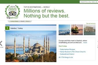 İstanbul, dünyanın en iyi seyahat yeri seçildi