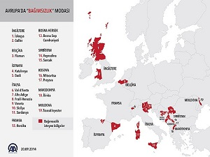 Avrupa'nın bölünmek isteyenleri