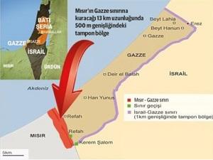 Sisi'den Gazze'ye tampon
