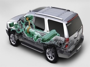 MÜSİAD yerli otomobilde hibrite karşı