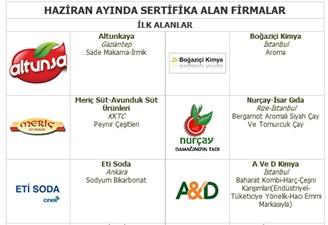 Haziran ayında helal sertifikası alan firmalar