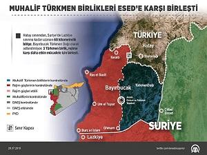 Muhalif Türkmen birlikleri Esed'e karşı birleşti