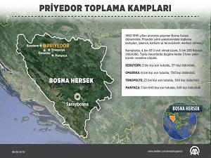 Bosna'da toplama kampında öldürülenler anıldı