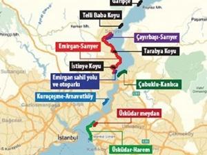 İstanbul Boğazı gitgide daralıyor