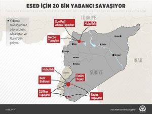 Esed için 20 bin yabancı terörist savaşıyor