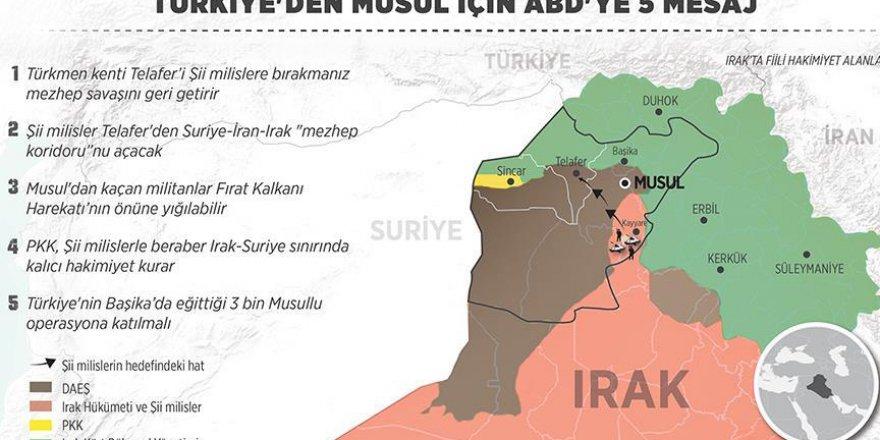 Türkiye'den Musul için ABD'ye 5 mesaj