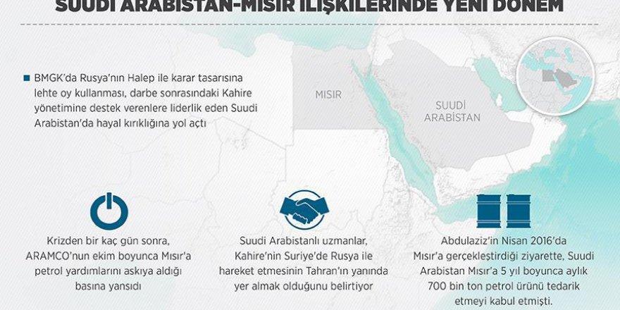 Suudi Arabistan-Mısır ilişkilerinde yeni dönem