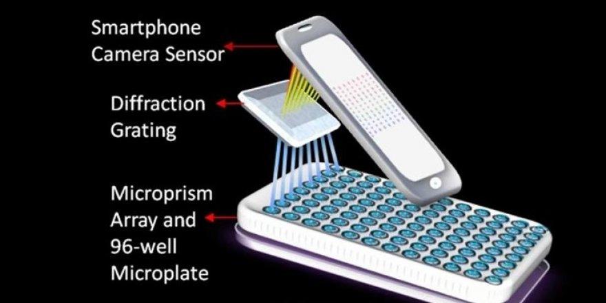 Kanser teşhisi koyabilen telefon laboratuvarı üretildi
