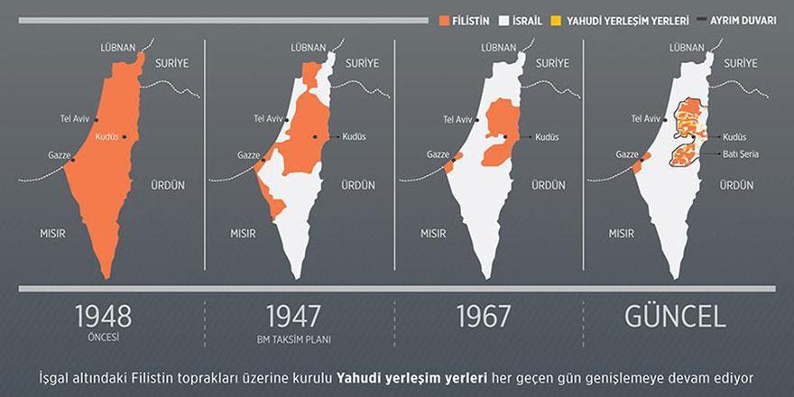 İsrail, İngiltere'nin verdiği silahlarla Filistinlileri yok etmeye çalıştı