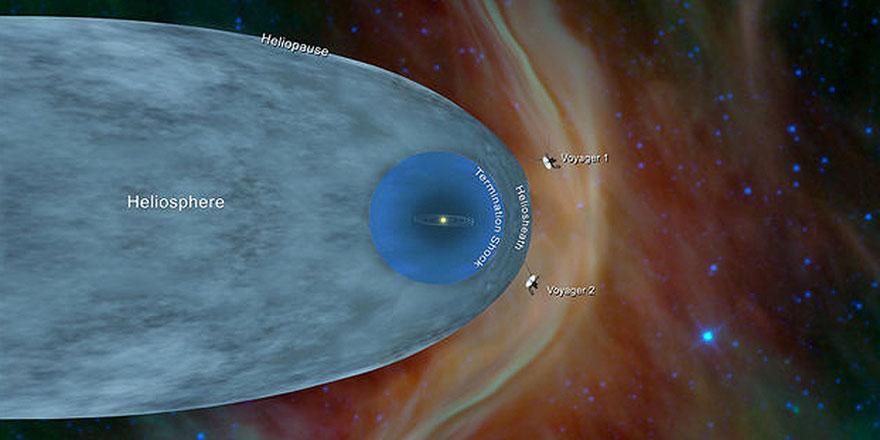 Voyager 2, 41 yıllık sonra yıldızlararası bölgeye ulaştı