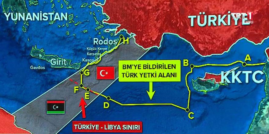 Türkiye-Libya anlaşması nedir?