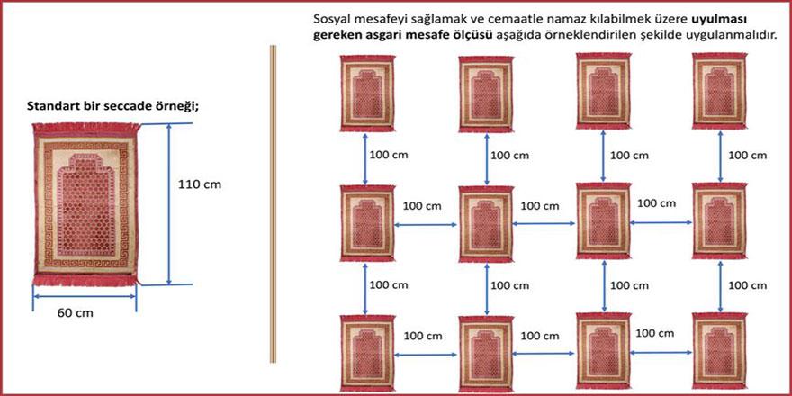 İçişleri Bakanlığından seccadeli 'cami genelgesi'