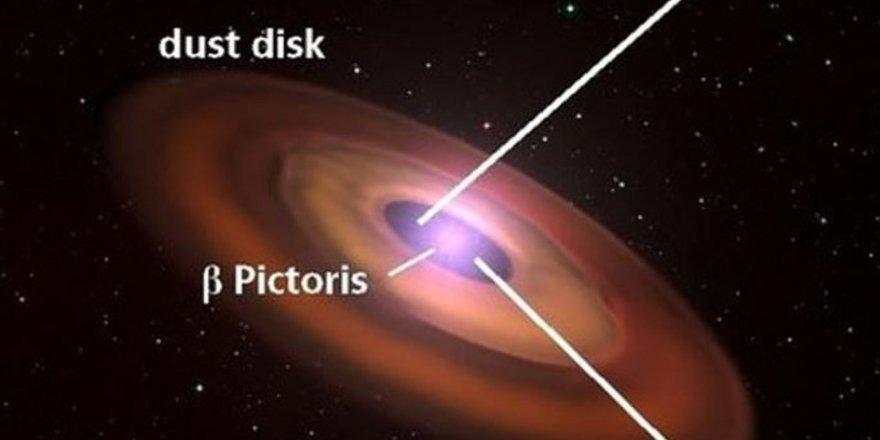 63 ışık yılı uzaklıktaki dış gezegenin fotoğrafını çektiler