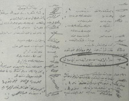 (Yeşilay'ın ilk toplantı günlerine ait imza ve hüviyet defterinden birinde Bediüzzaman'ın imza ve hüviyeti.)