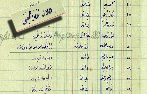 Yeşilay Kayıt defteri Bediüzzaman Said Nursi (Kürdi)